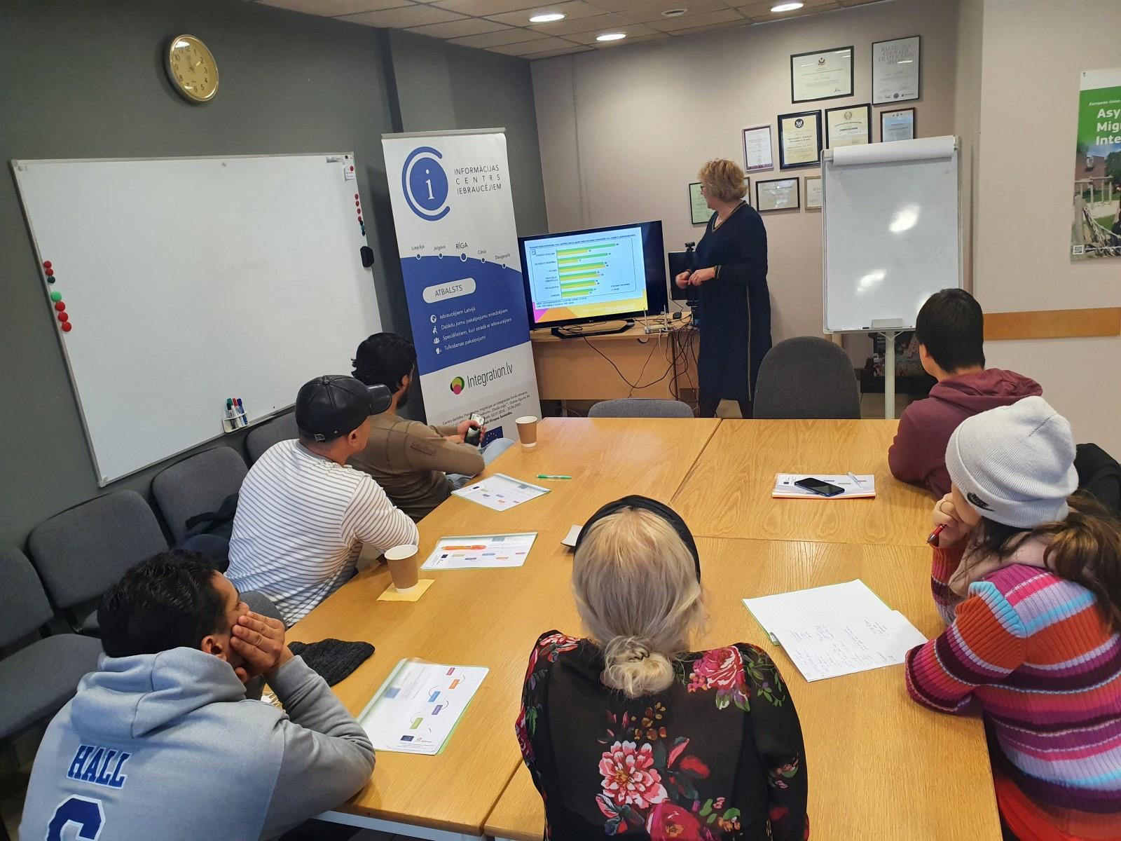 Integrācijas mācību kurss 17.grupa | Patvērums Drošā Māja